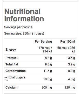 nutritional information barista fresh milk
