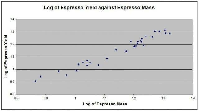 espresso graphic