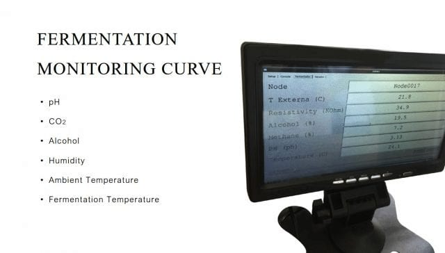 monitoreo de fermentacion