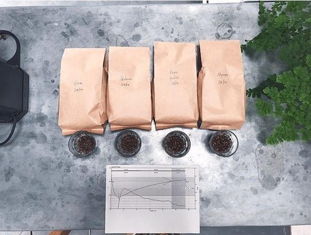 cafe y linea de perfil
