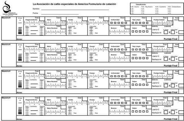 Formulario de cata SCAA